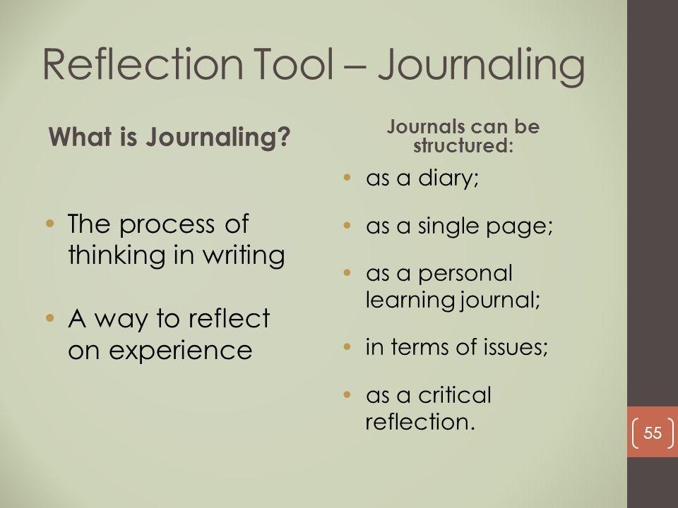 Reflection Tool – Journaling