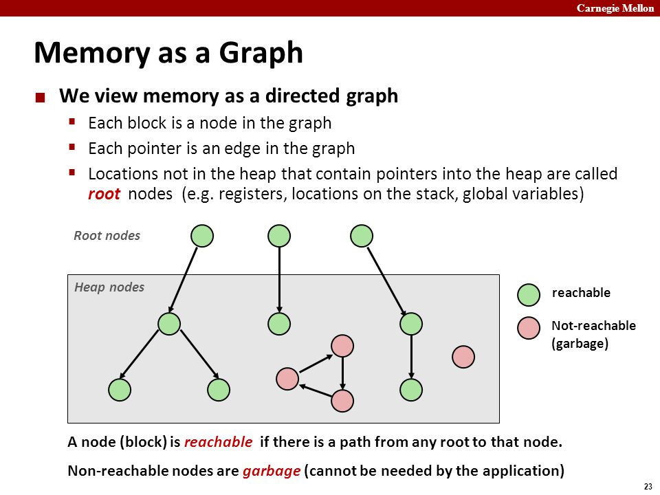 Memory as a Graph We view memory as a directed graph