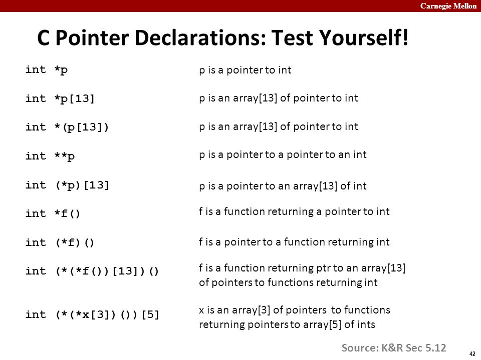 C Pointer Declarations: Test Yourself!