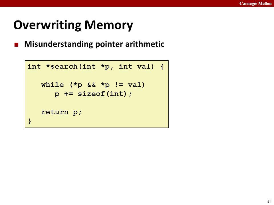 Overwriting Memory Misunderstanding pointer arithmetic