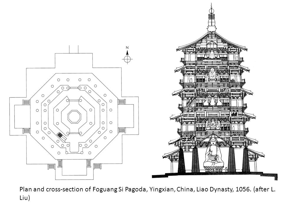 Plan and cross-section of Foguang Si Pagoda, Yingxian, China, Liao Dynasty, 1056. (after L. Liu)