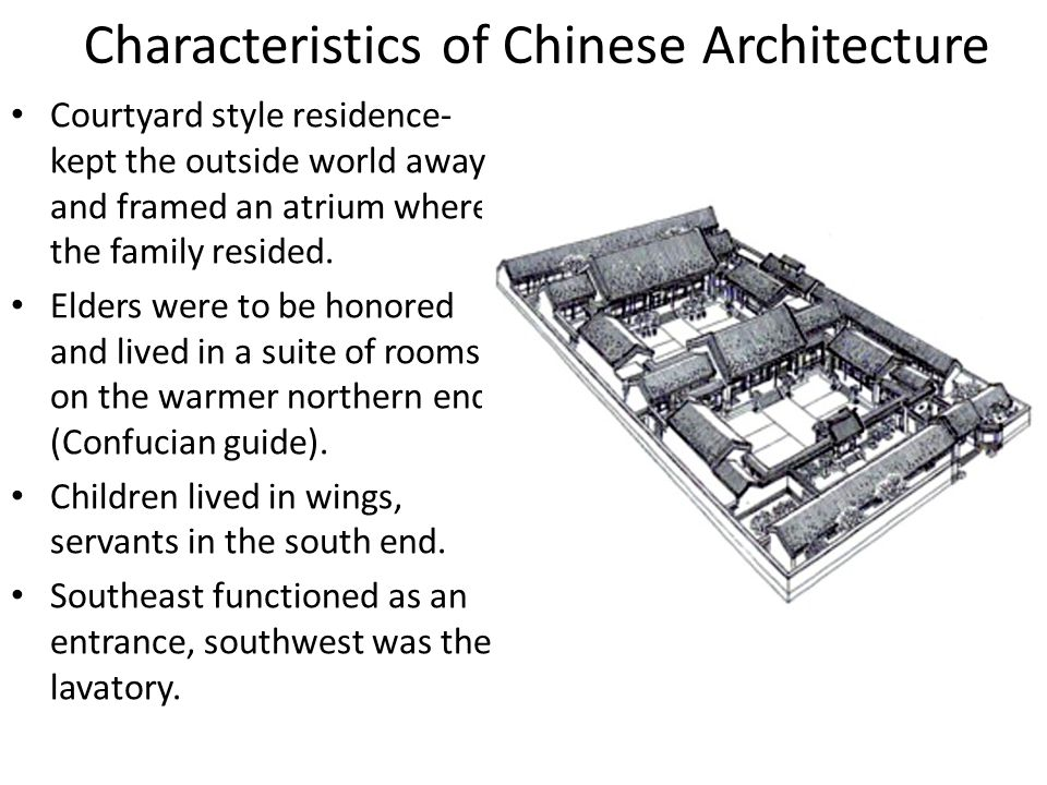 Characteristics of Chinese Architecture
