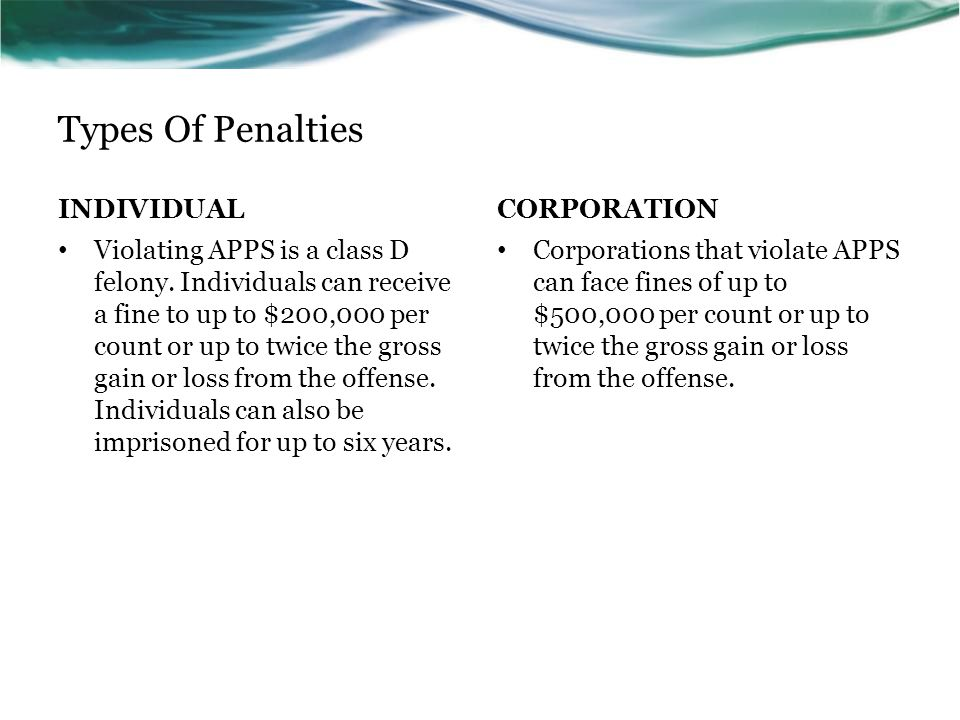 Types Of Penalties INDIVIDUAL CORPORATION