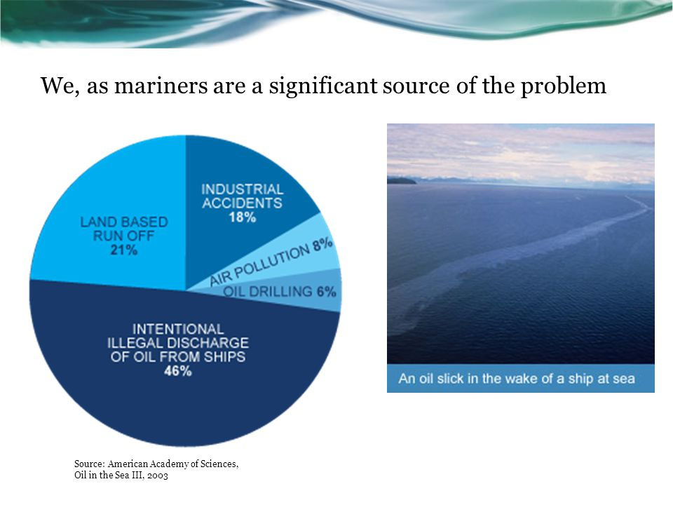We, as mariners are a significant source of the problem
