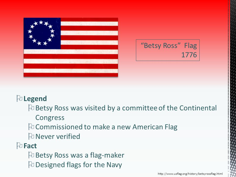 Betsy Ross was visited by a committee of the Continental Congress