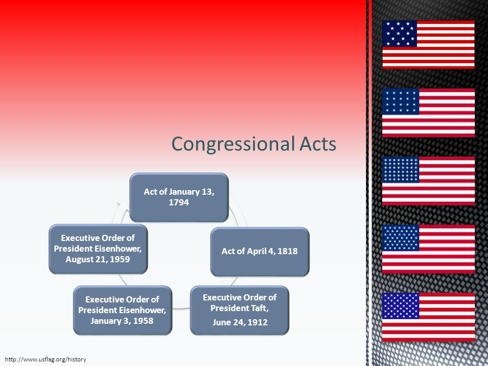 Congressional Acts Act of January 13, 1794