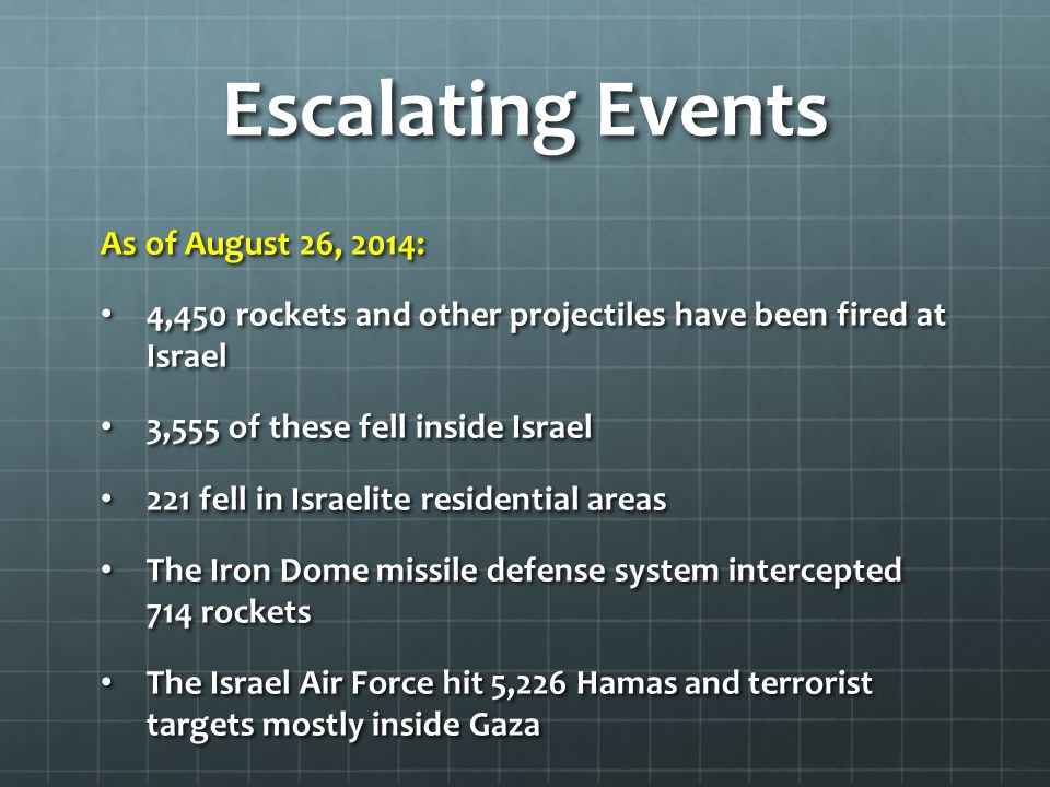 Escalating Events As of August 26, 2014: