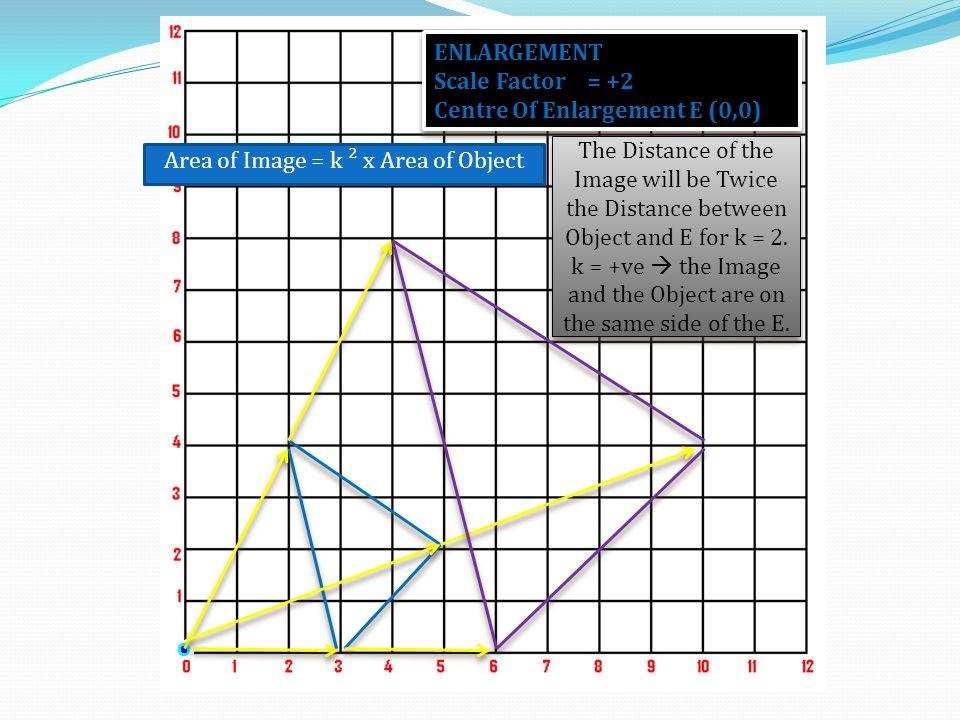Centre Of Enlargement E (0,0)