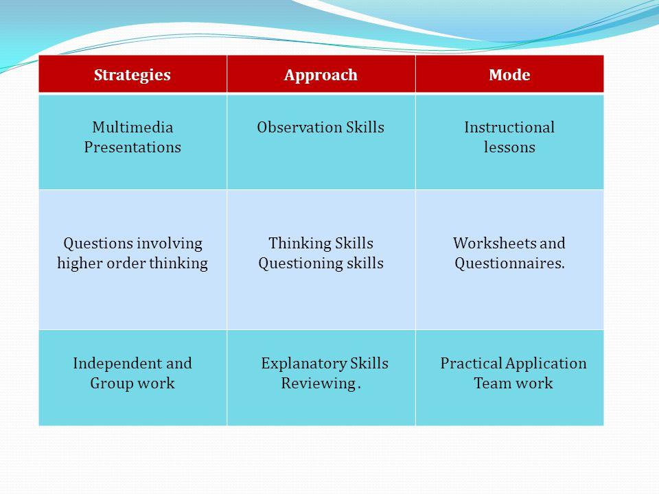 Strategies Approach Mode