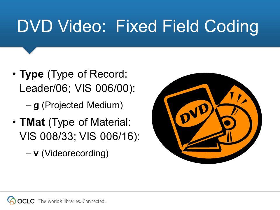 DVD Video: Fixed Field Coding