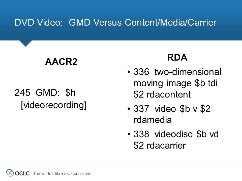 DVD Video: GMD Versus Content/Media/Carrier