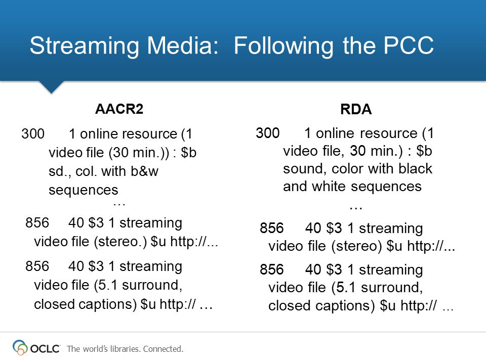 Streaming Media: Following the PCC