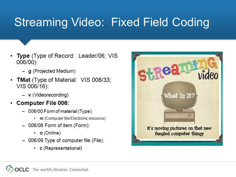 Streaming Video: Fixed Field Coding