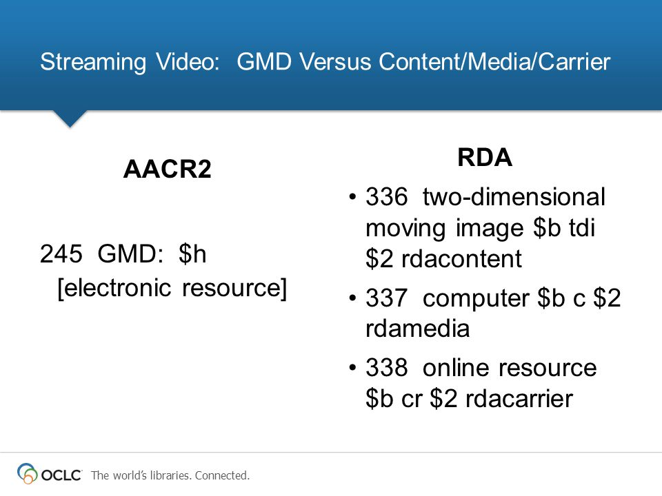 Streaming Video: GMD Versus Content/Media/Carrier