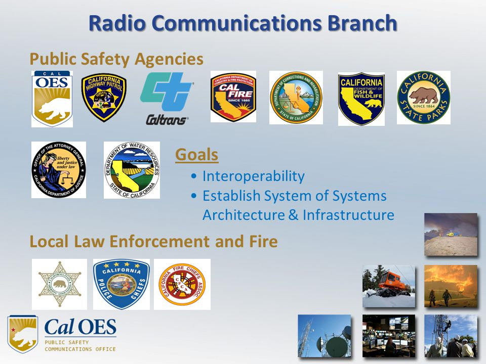 Radio Communications Branch
