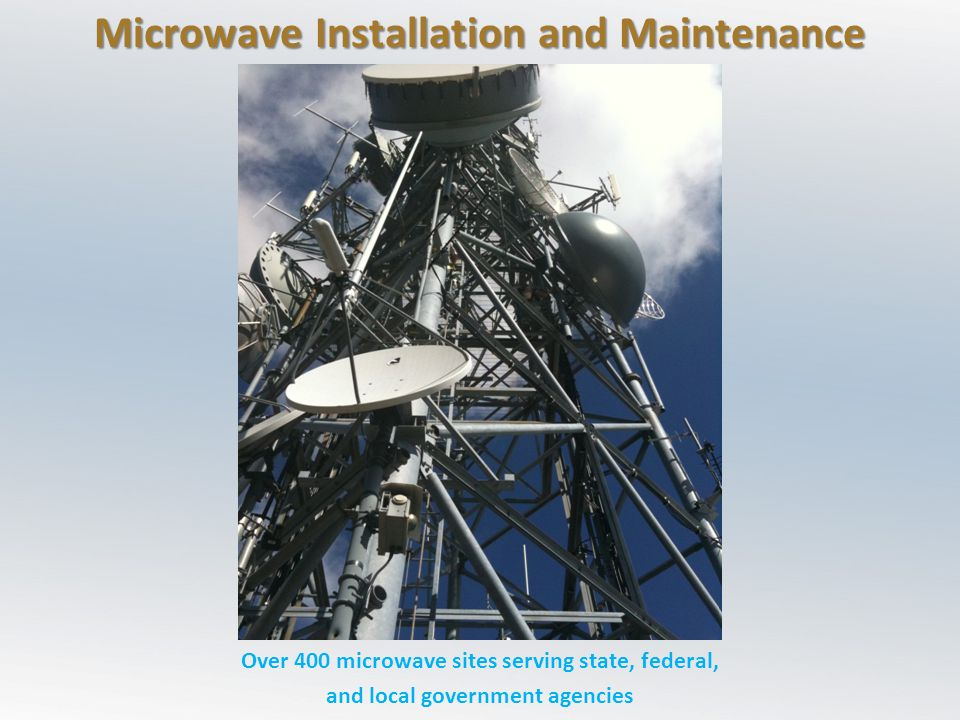 Microwave Installation and Maintenance
