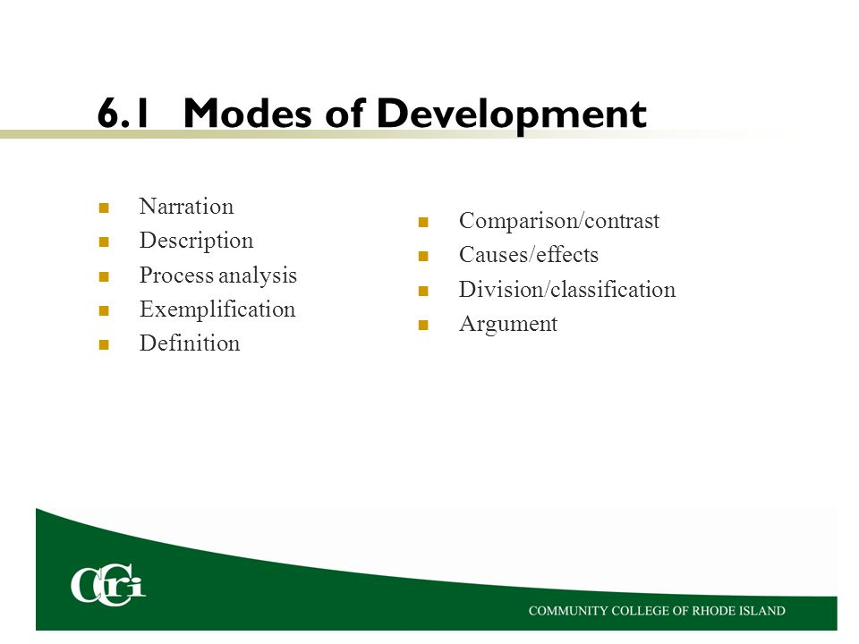 6.1 Modes of Development Narration Description Process analysis