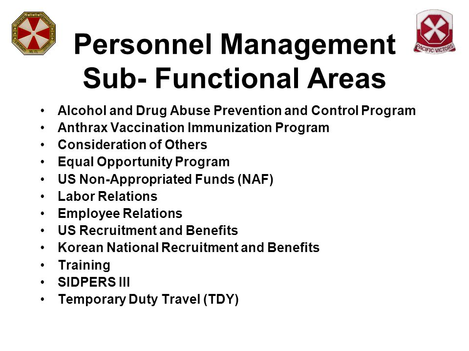 Personnel Management Sub- Functional Areas