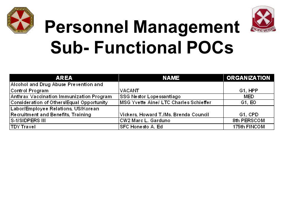 Personnel Management Sub- Functional POCs