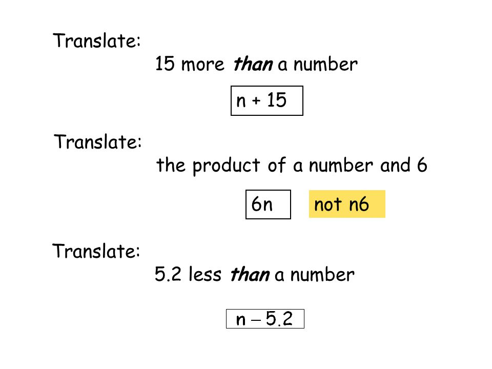 Translate: 15 more than a number. n + 15. Translate: the product of a number and 6. 6n. not n6.