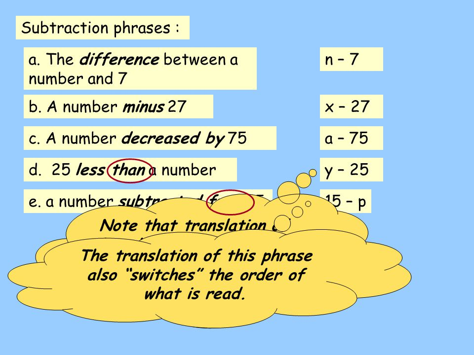 Subtraction phrases : a. The difference between a number and 7. n – 7. b. A number minus 27. x – 27.