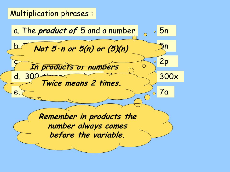 Remember in products the number always comes before the variable.