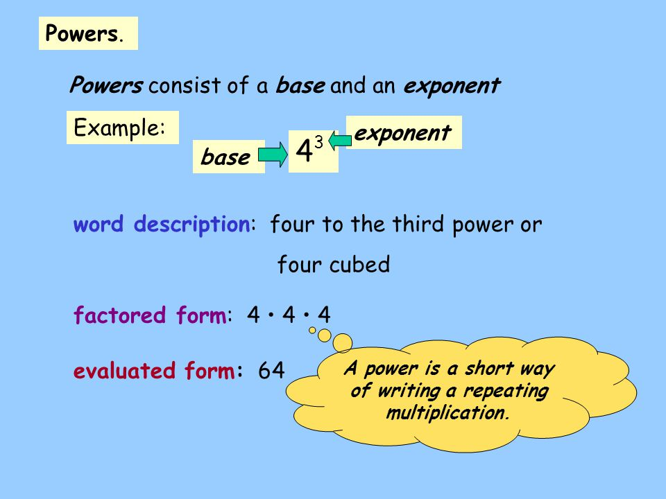 A power is a short way of writing a repeating multiplication.