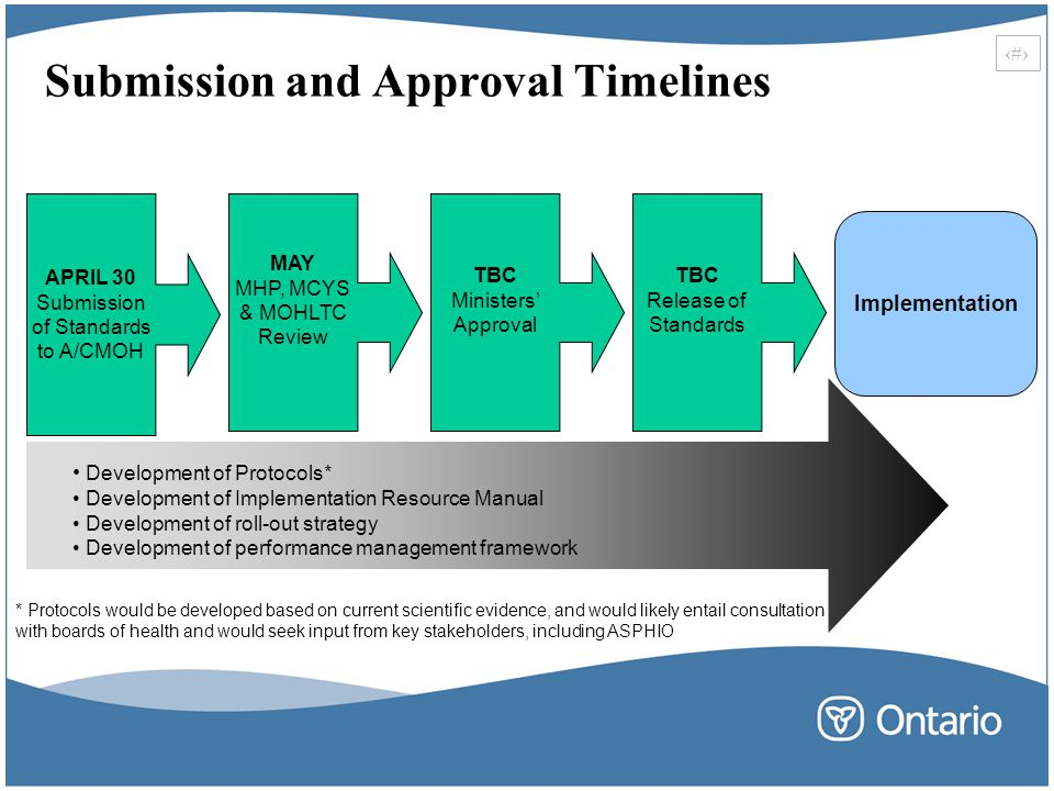 Submission and Approval Timelines