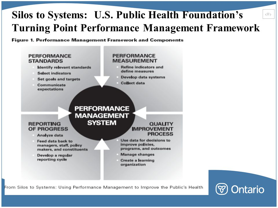 Silos to Systems: U.S. Public Health Foundation's Turning Point Performance Management Framework