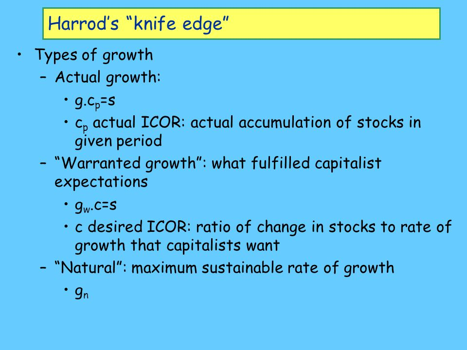 Harrod's knife edge Types of growth Actual growth: g.cp=s