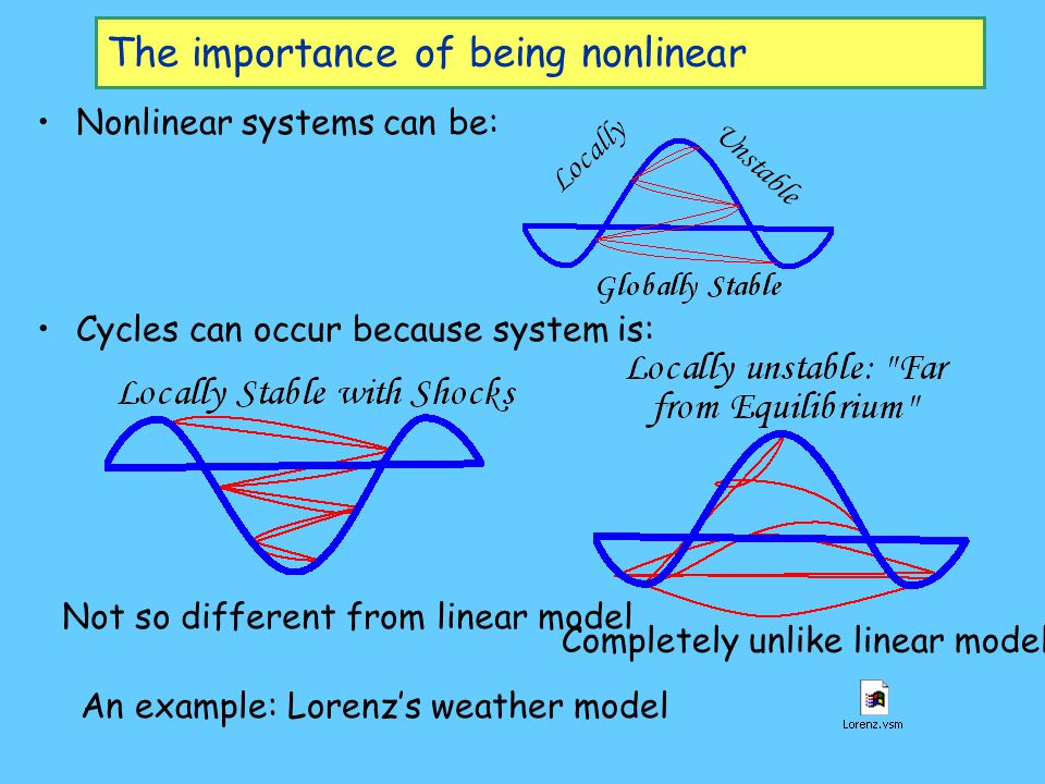 The importance of being nonlinear