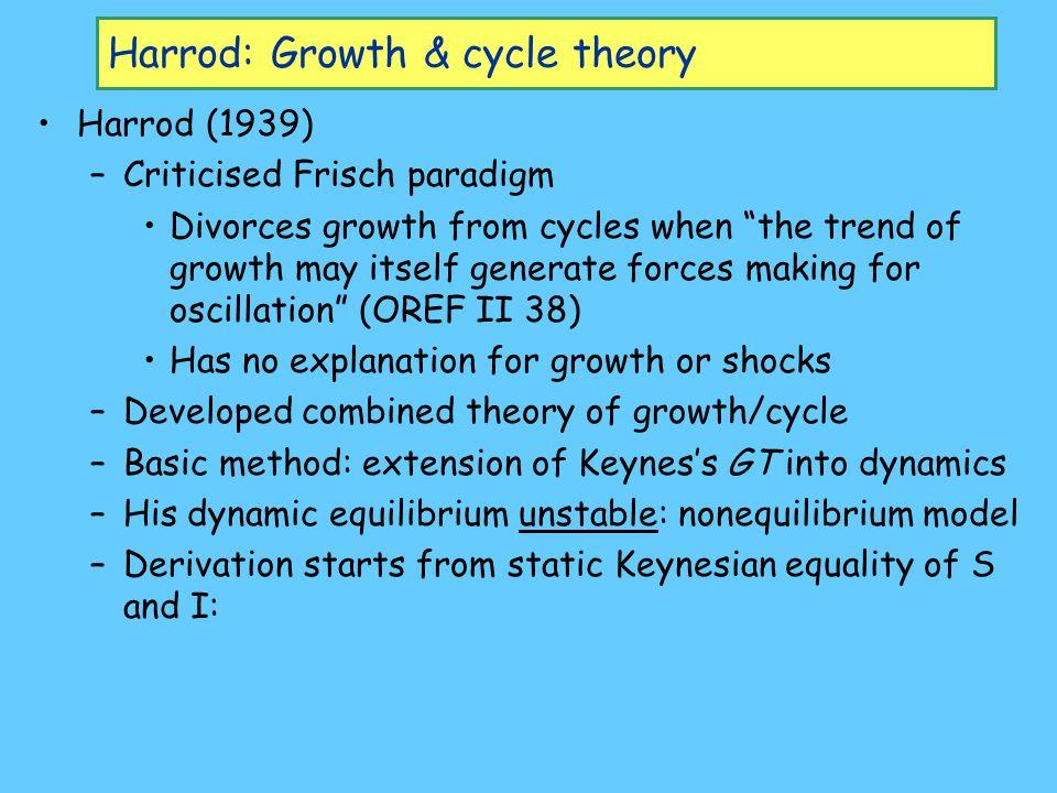 Harrod: Growth & cycle theory