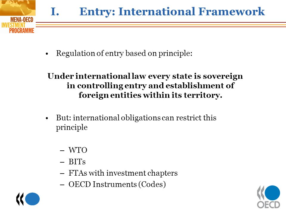 I. Entry: International Framework