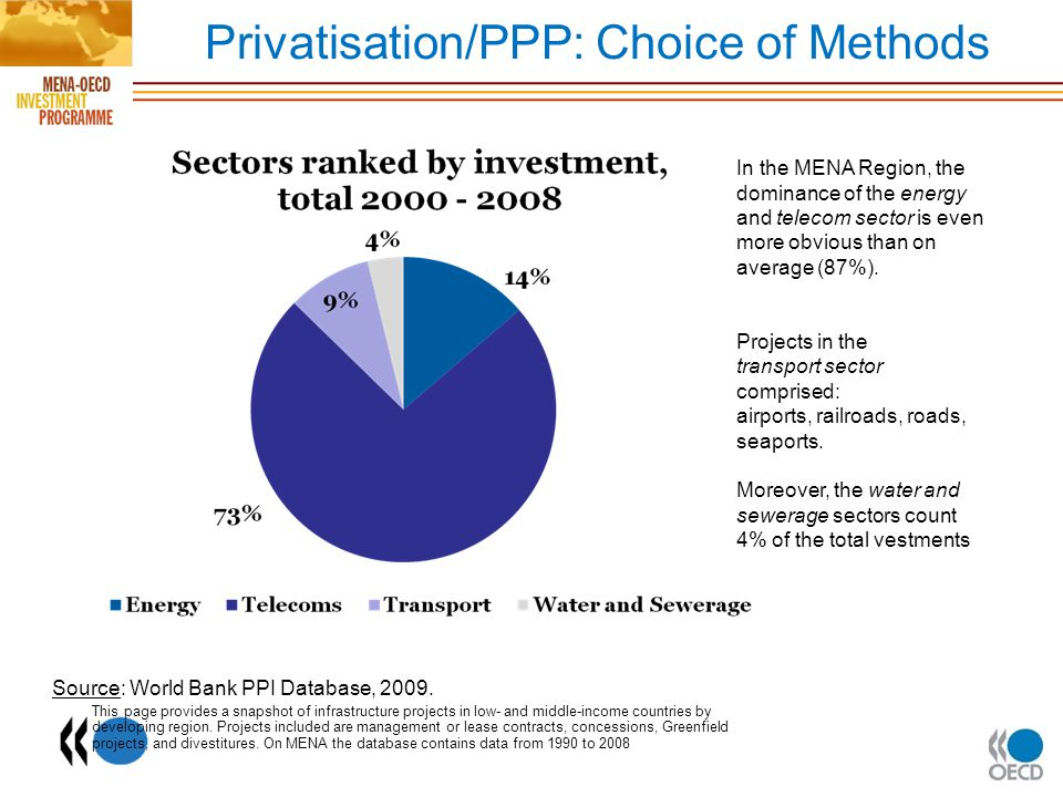 Privatisation/PPP: Choice of Methods