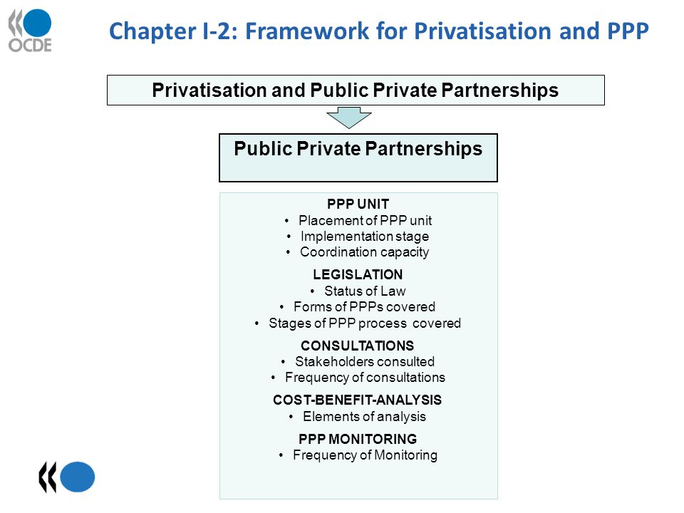 Chapter I-2: Framework for Privatisation and PPP