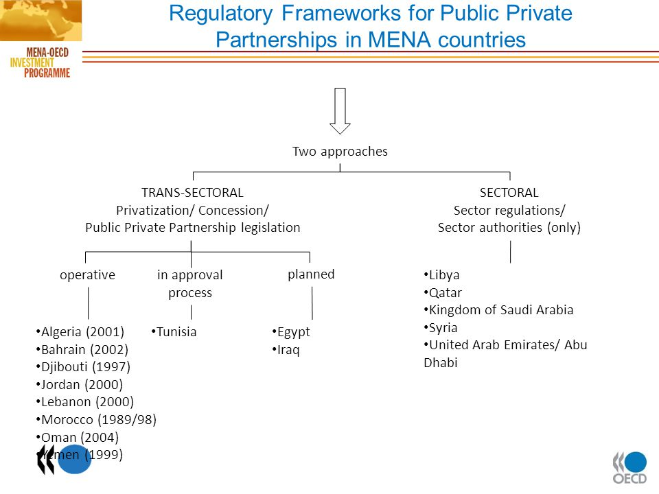 Regulatory Frameworks for Public Private Partnerships in MENA countries
