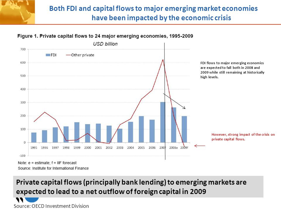 Both FDI and capital flows to major emerging market economies have been impacted by the economic crisis