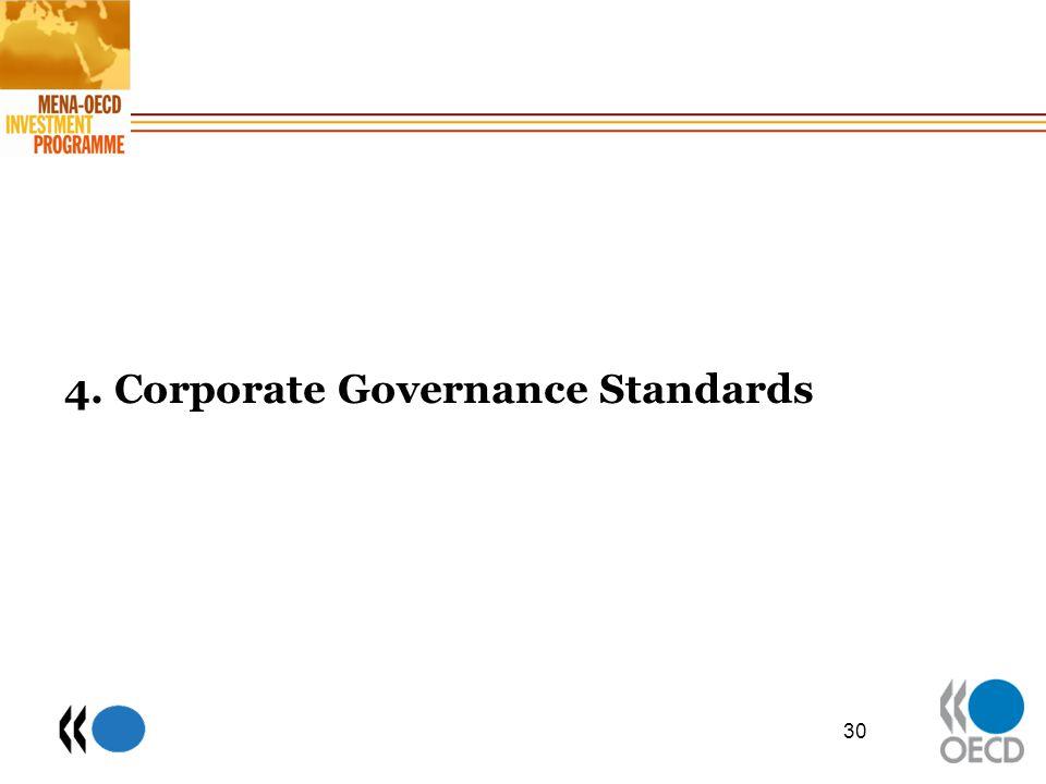 4. Corporate Governance Standards