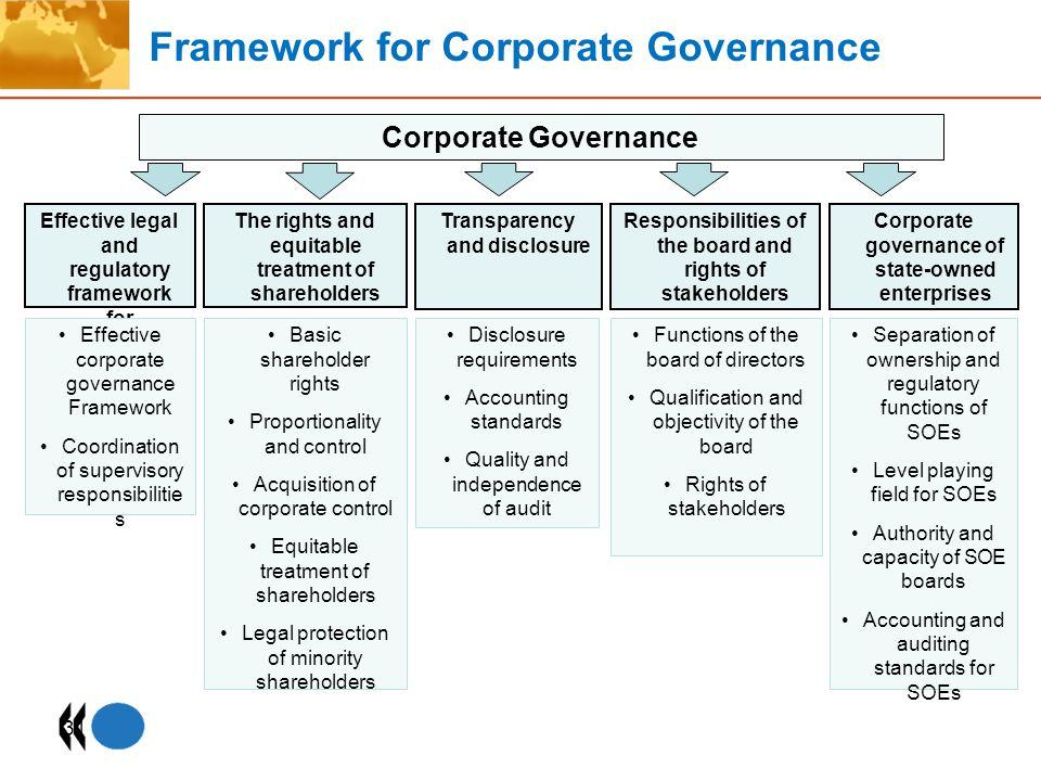 Framework for Corporate Governance