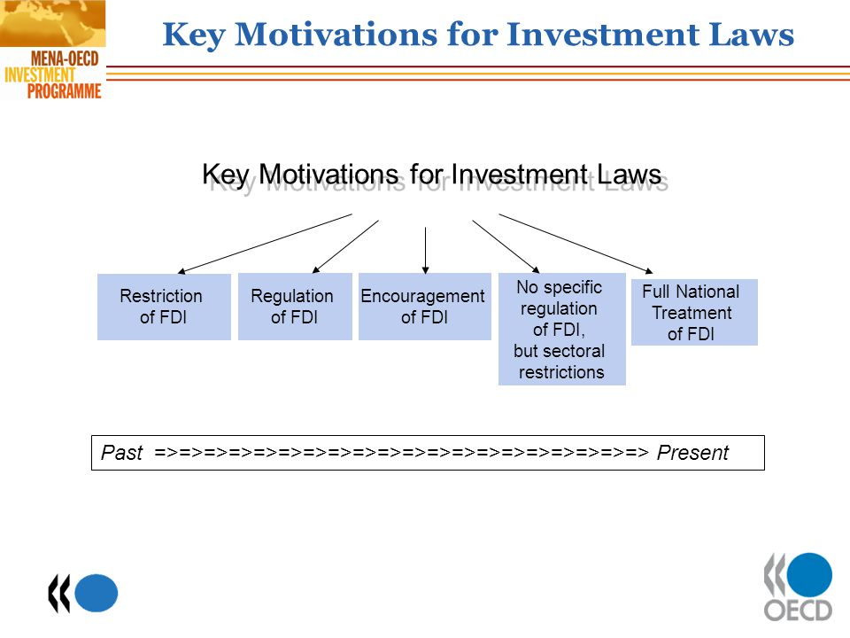 Key Motivations for Investment Laws