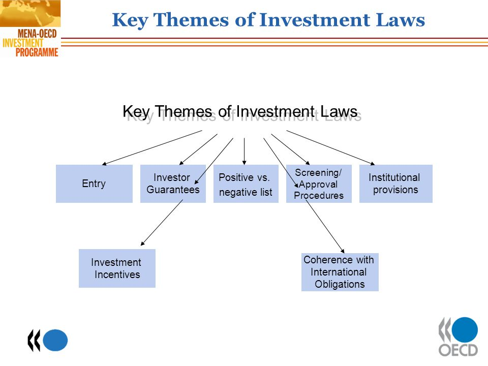 Key Themes of Investment Laws