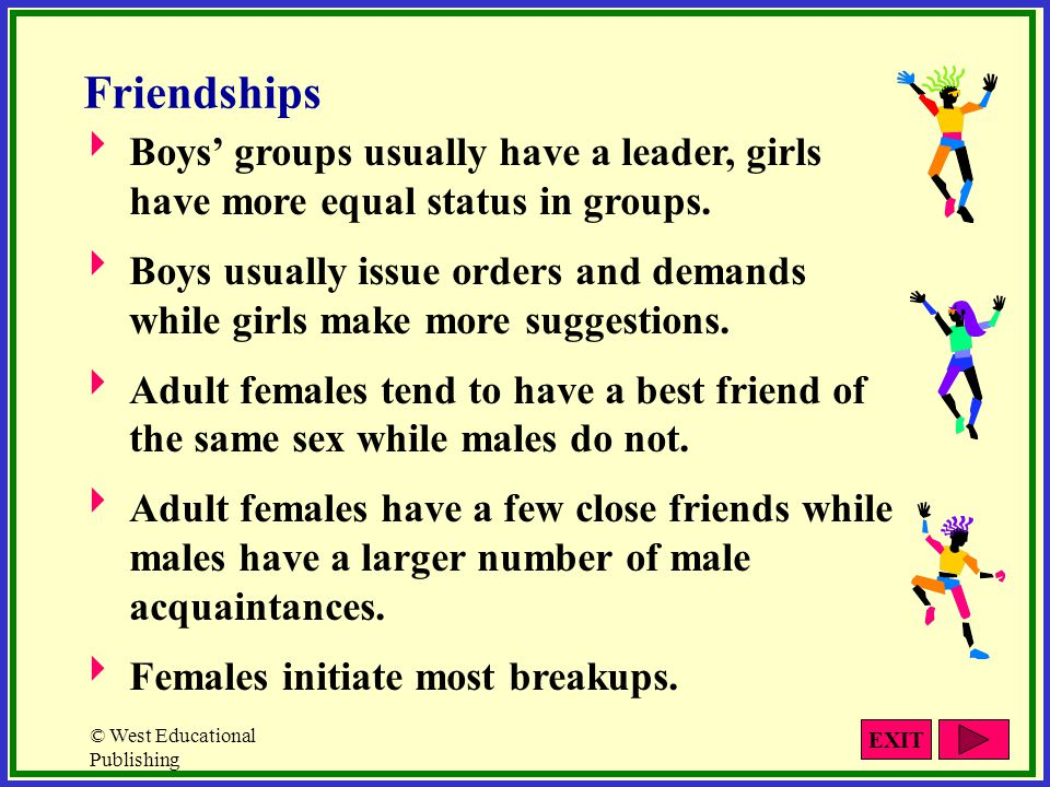 Friendships Boys' groups usually have a leader, girls have more equal status in groups.