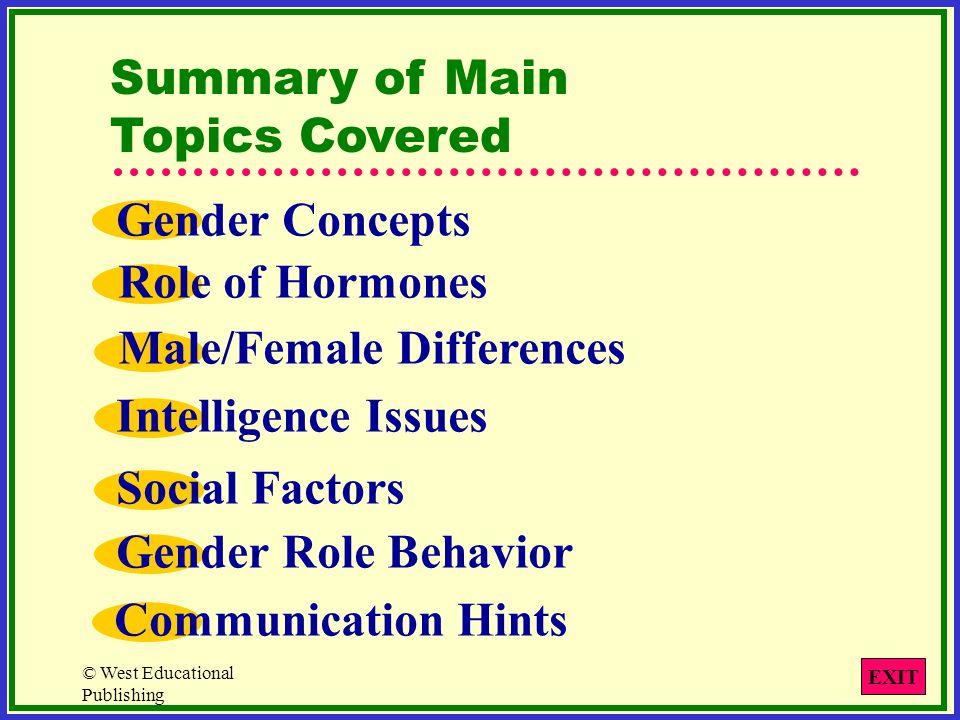 Summary of Main Topics Covered
