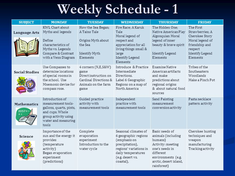 Weekly Schedule - 1 SUBJECT MONDAY TUESDAY WEDNESDAY THURSDAY FRIDAY