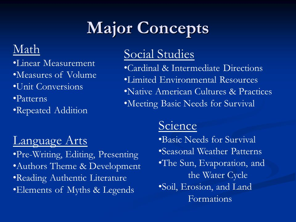 Major Concepts Math Social Studies Science Language Arts