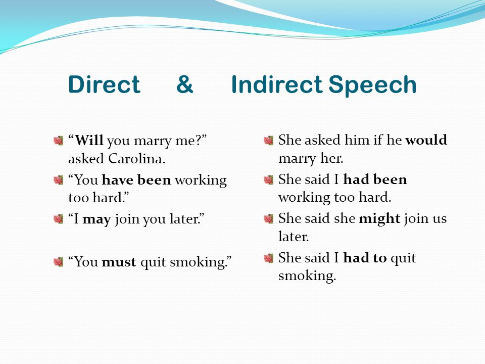 Direct & Indirect Speech