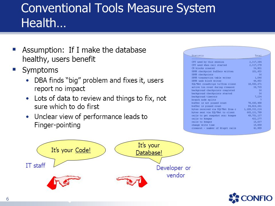 Conventional Tools Measure System Health…