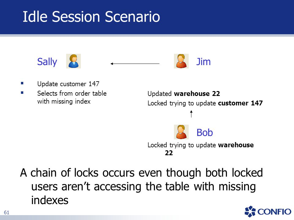 Idle Session Scenario Sally. Jim. Update customer 147. Selects from order table with missing index.