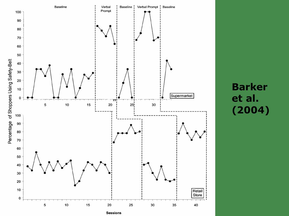 Barker et al. (2004)
