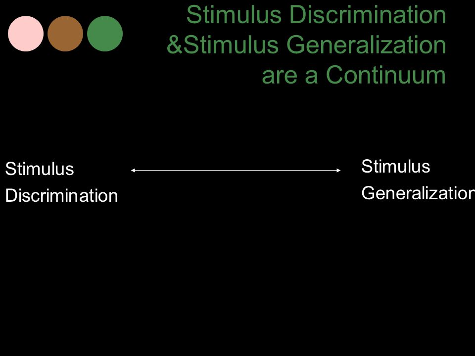Stimulus Discrimination &Stimulus Generalization are a Continuum